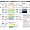カラーユニバーサルデザイン推奨配色セット(第3版)の色コード覚え書き