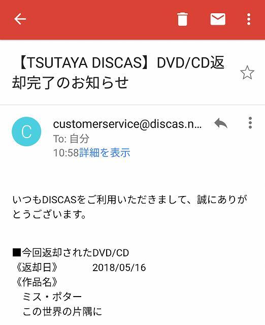 TSUTAYA DISCAS返却完了メール